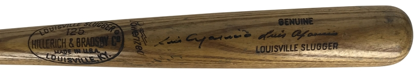 Luis Aparicio ULTRA-RARE Signed & Game Used 1966-68 H174 Baseball Bat PSA/DNA GU 9.5!